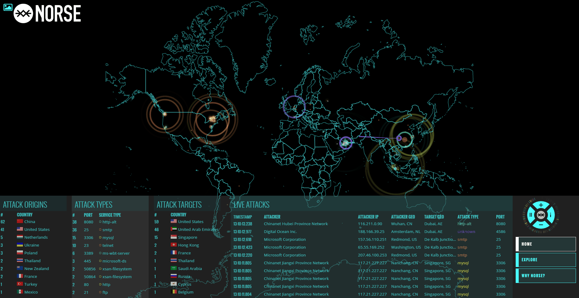 2 Sites That Show Real Time Threats Online